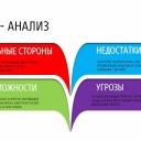swot-analiz-predprijatija-primer-6