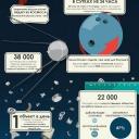 Интересная инфографика - 10 фактов о планете Земля