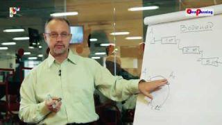 Курс «Основы проектного управления». Лекция 2: Цель проекта